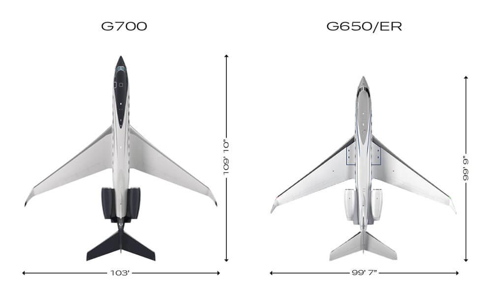 Gulfstream G700 vs G650ER