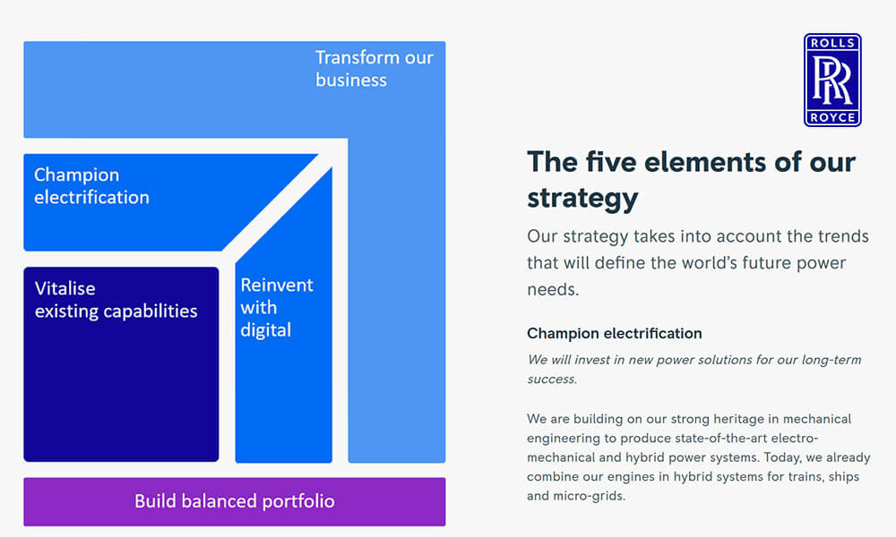 The 5 elements of the Rolls-Royce strategy
