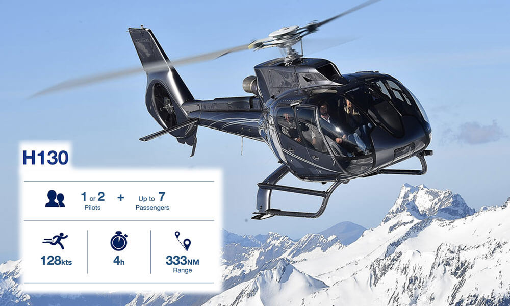 The Airbus Corporate Helicopters H130